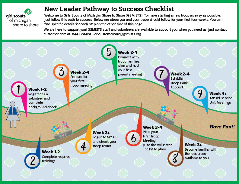 First-Year-Troop-Leader-Pathway